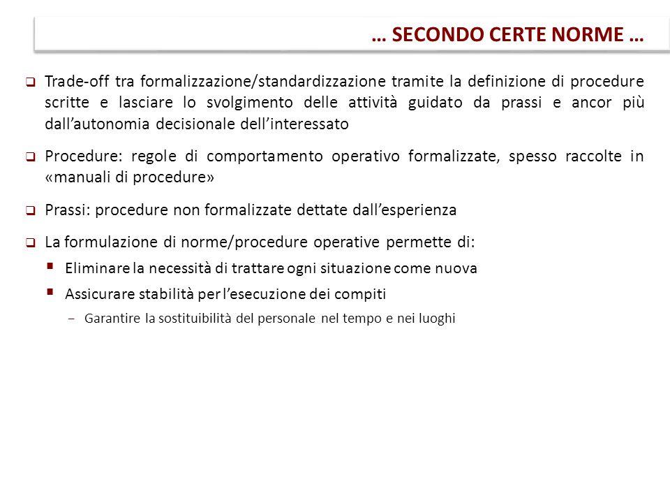  Trade-off tra formalizzazione/standardizzazione tramite la definizione di procedure scritte e lasciare lo svolgimento delle attività guidato da pras