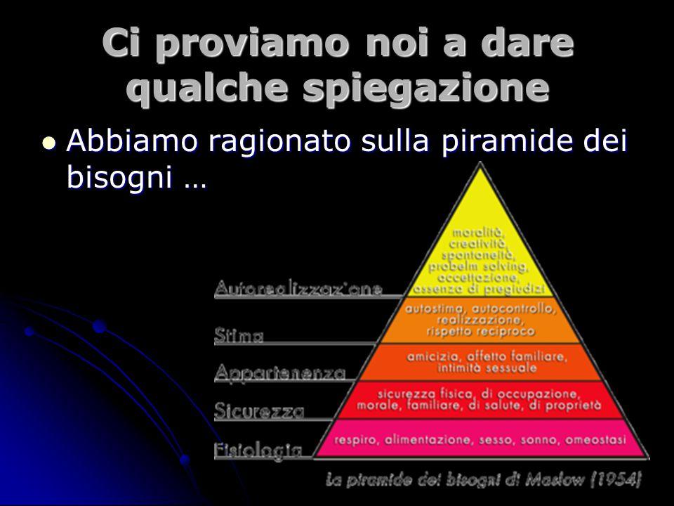 Ci proviamo noi a dare qualche spiegazione Abbiamo ragionato sulla piramide dei bisogni … Abbiamo ragionato sulla piramide dei bisogni …