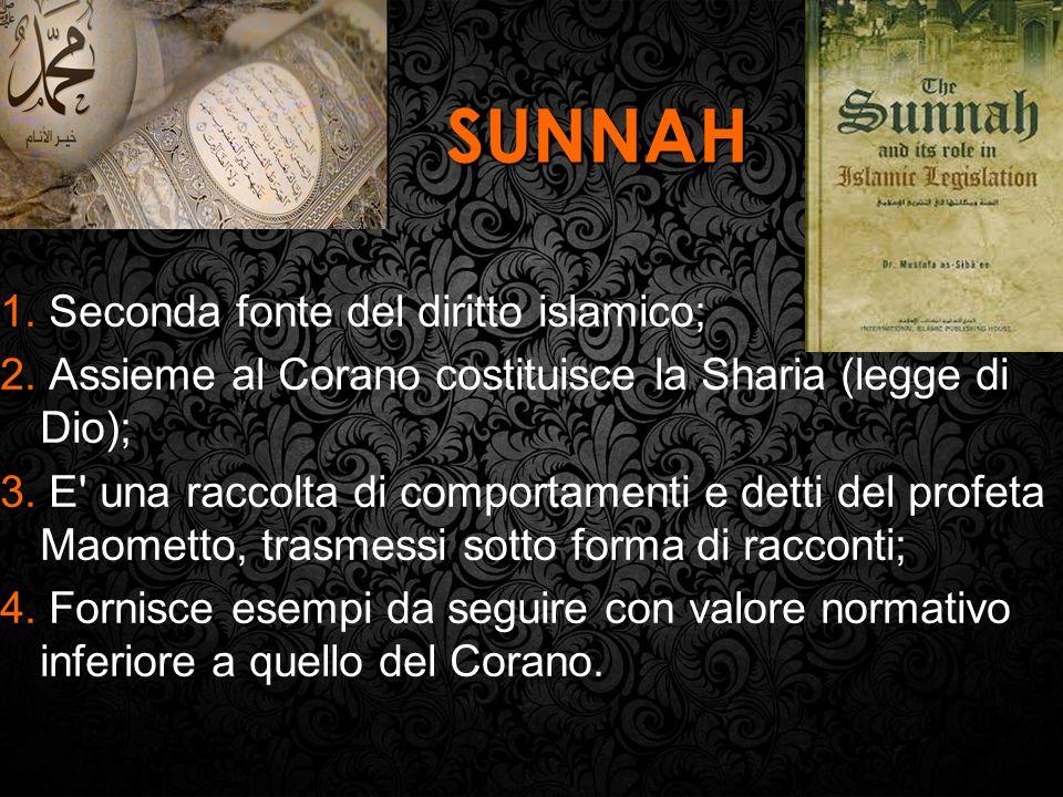 SUNNAH 1. Seconda fonte del diritto islamico; 2. Assieme al Corano costituisce la Sharia (legge di Dio); 3. E' una raccolta di comportamenti e detti d