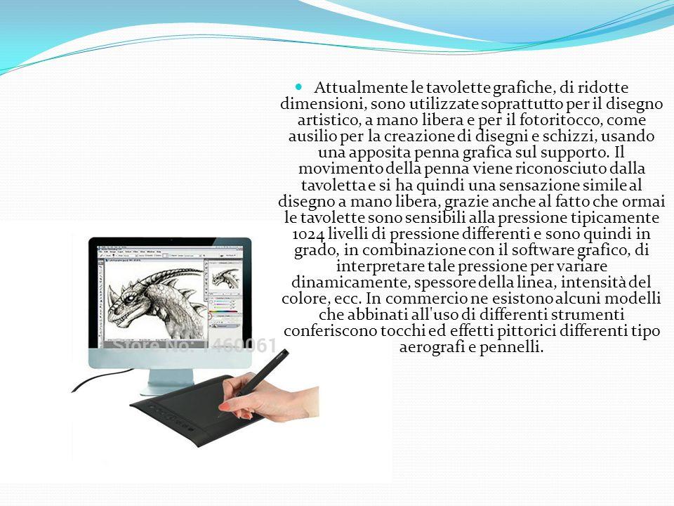 Attualmente le tavolette grafiche, di ridotte dimensioni, sono utilizzate soprattutto per il disegno artistico, a mano libera e per il fotoritocco, co