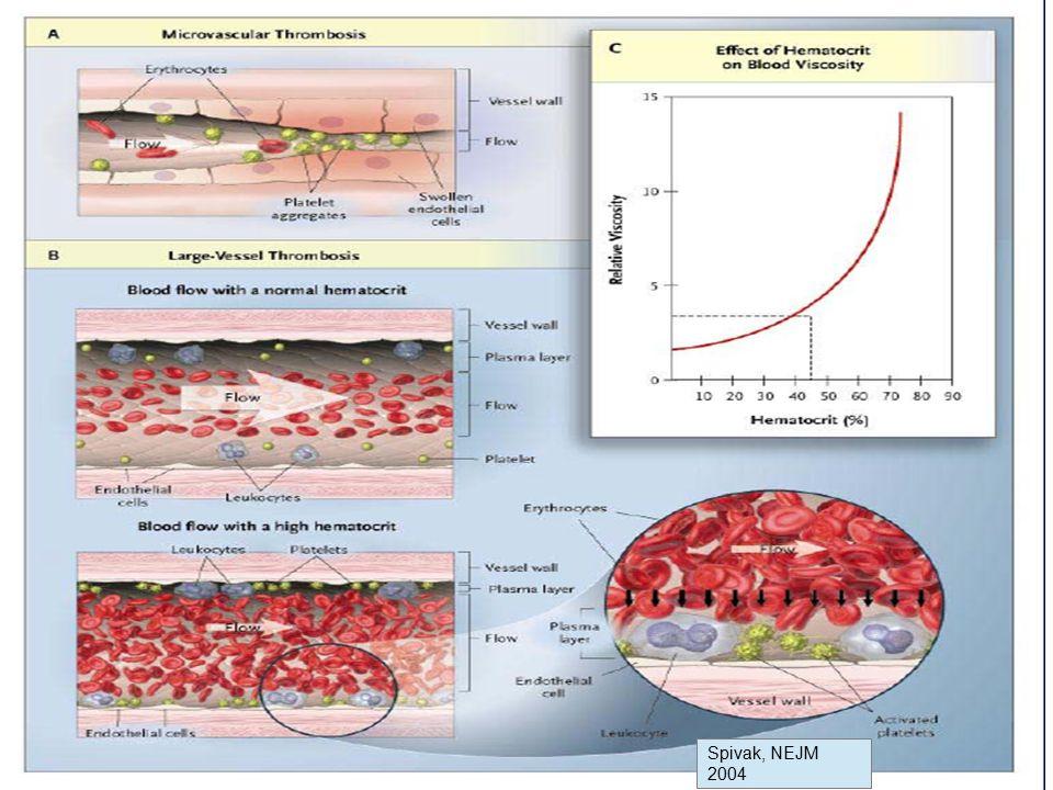 Possono essere riconosciute tre fasi di malattia: 1) una fase iniziale, pre-policitemica, caratterizzata da eritrocitosi lieve o borderline 2) una fase policitemica, con incremento spiccato della massa eritrocitaria 3) una fase tardiva spenta , o post-policitemica, che si osserva in una minoranza di casi, in cui possono comparire anemia, leucopenia e piastrinopenia, incremento della splenomegalia e fibrosi midollare (MF post-PV) La storia naturale della malattia può comprendere inoltre una bassa incidenza di evoluzione mielodisplastica o in leucemia acuta Fasi di malattia