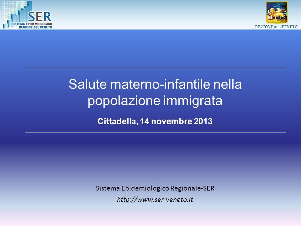 REGIONE DEL VENETO SMR stranieri, riferimento tassi negli italiani 2011 M e F (età 20-59) IMMIGRAZIONE STRANIERA IN VENETO.
