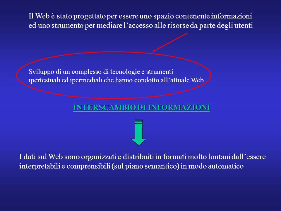 Il Web è stato progettato per essere uno spazio contenente informazioni ed uno strumento per mediare l'accesso alle risorse da parte degli utenti Sviluppo di un complesso di tecnologie e strumenti ipertestuali ed ipermediali che hanno condotto all'attuale Web I dati sul Web sono organizzati e distribuiti in formati molto lontani dall'essere interpretabili e comprensibili (sul piano semantico) in modo automatico INTERSCAMBIO DI INFORMAZIONI