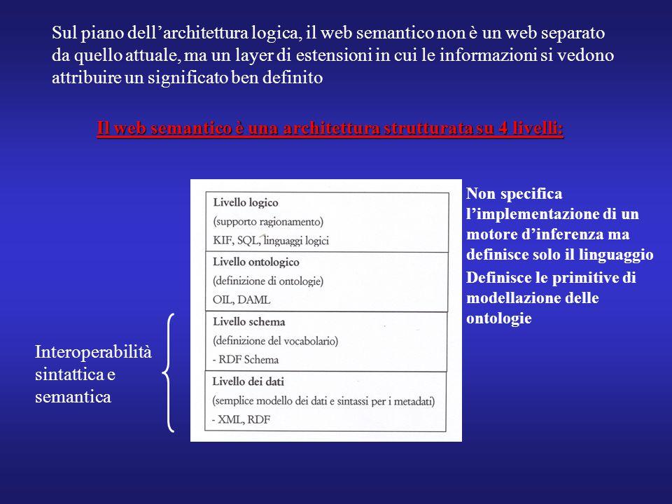 Sul piano dell'architettura logica, il web semantico non è un web separato da quello attuale, ma un layer di estensioni in cui le informazioni si vedono attribuire un significato ben definito Il web semantico è una architettura strutturata su 4 livelli: Interoperabilità sintattica e semantica Definisce le primitive di modellazione delle ontologie Non specifica l'implementazione di un motore d'inferenza ma definisce solo il linguaggio