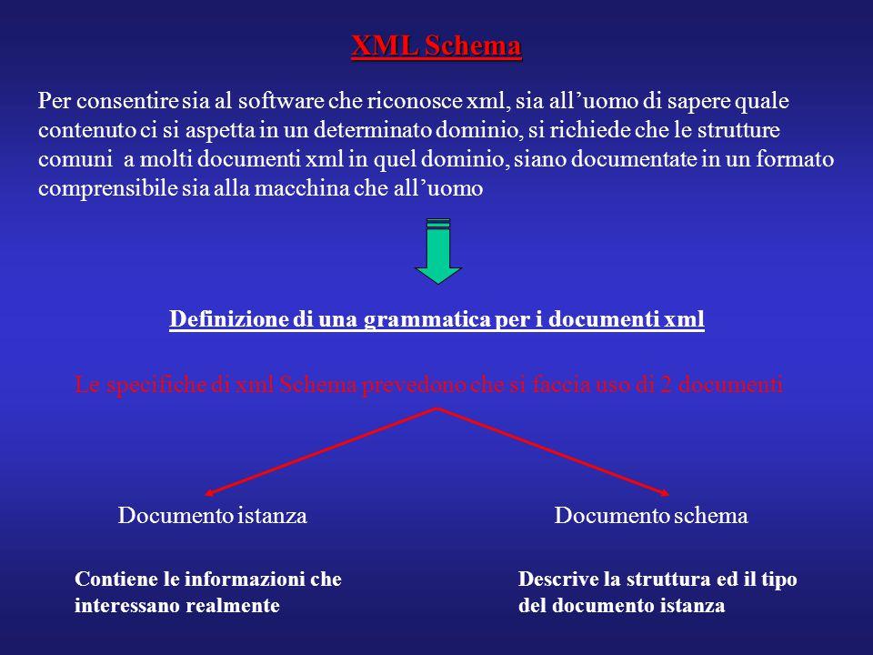 XML Schema Per consentire sia al software che riconosce xml, sia all'uomo di sapere quale contenuto ci si aspetta in un determinato dominio, si richiede che le strutture comuni a molti documenti xml in quel dominio, siano documentate in un formato comprensibile sia alla macchina che all'uomo Definizione di una grammatica per i documenti xml Le specifiche di xml Schema prevedono che si faccia uso di 2 documenti Documento istanzaDocumento schema Contiene le informazioni che interessano realmente Descrive la struttura ed il tipo del documento istanza