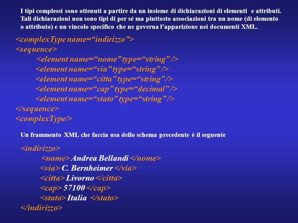 I tipi complessi sono ottenuti a partire da un insieme di dichiarazioni di elementi e attributi.