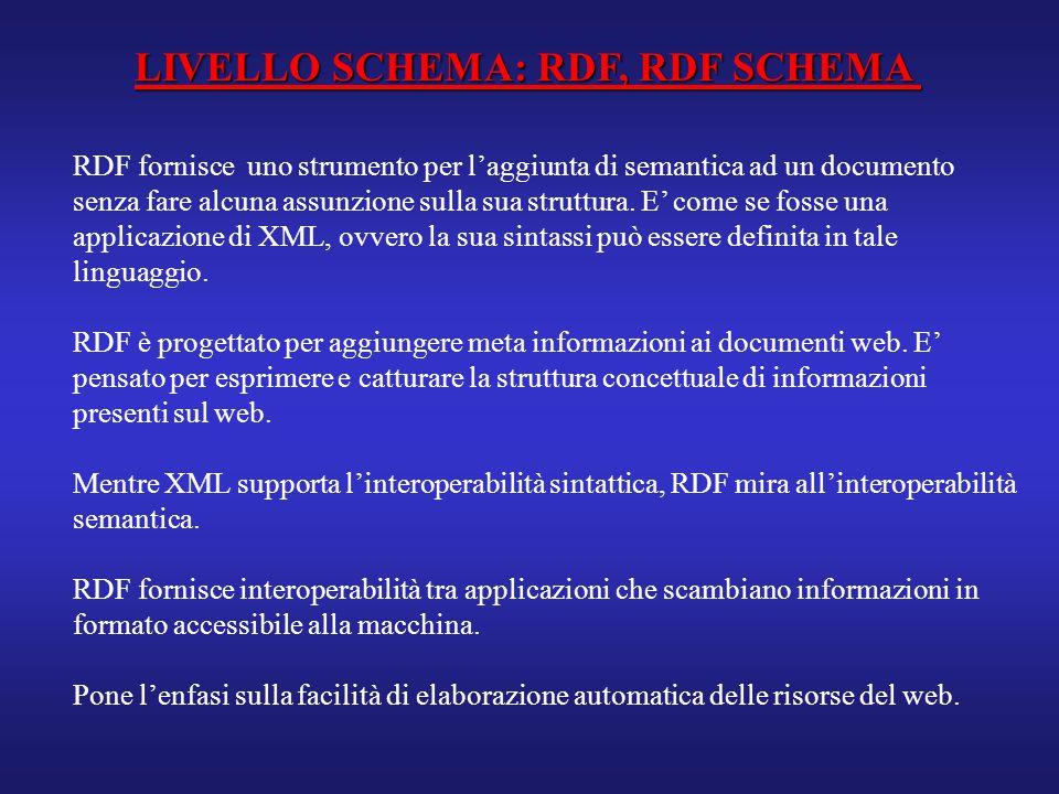 LIVELLO SCHEMA: RDF, RDF SCHEMA RDF fornisce uno strumento per l'aggiunta di semantica ad un documento senza fare alcuna assunzione sulla sua struttura.