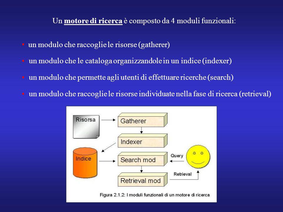 Un motore di ricerca è composto da 4 moduli funzionali: un modulo che raccoglie le risorse (gatherer) un modulo che le cataloga organizzandole in un indice (indexer) un modulo che permette agli utenti di effettuare ricerche (search) un modulo che raccoglie le risorse individuate nella fase di ricerca (retrieval)