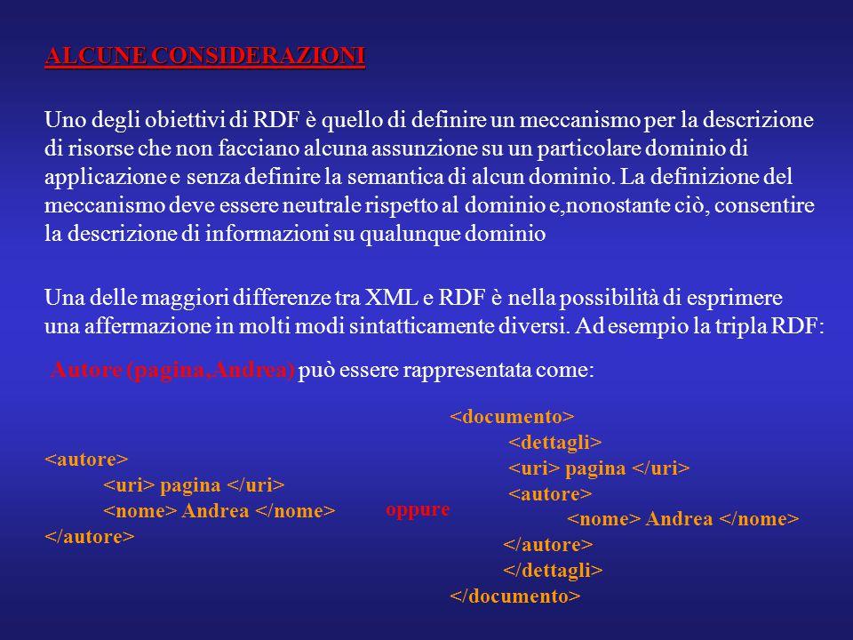Uno degli obiettivi di RDF è quello di definire un meccanismo per la descrizione di risorse che non facciano alcuna assunzione su un particolare domin