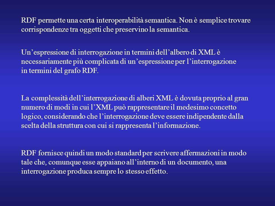 Un'espressione di interrogazione in termini dell'albero di XML è necessariamente più complicata di un'espressione per l'interrogazione in termini del grafo RDF.
