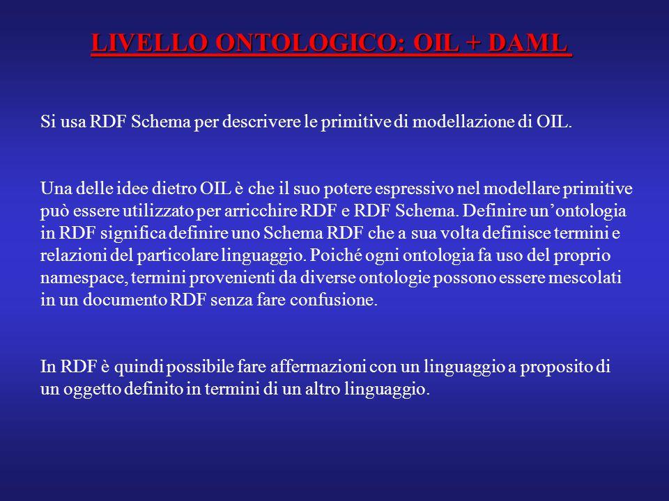 LIVELLO ONTOLOGICO: OIL + DAML Si usa RDF Schema per descrivere le primitive di modellazione di OIL. Una delle idee dietro OIL è che il suo potere esp