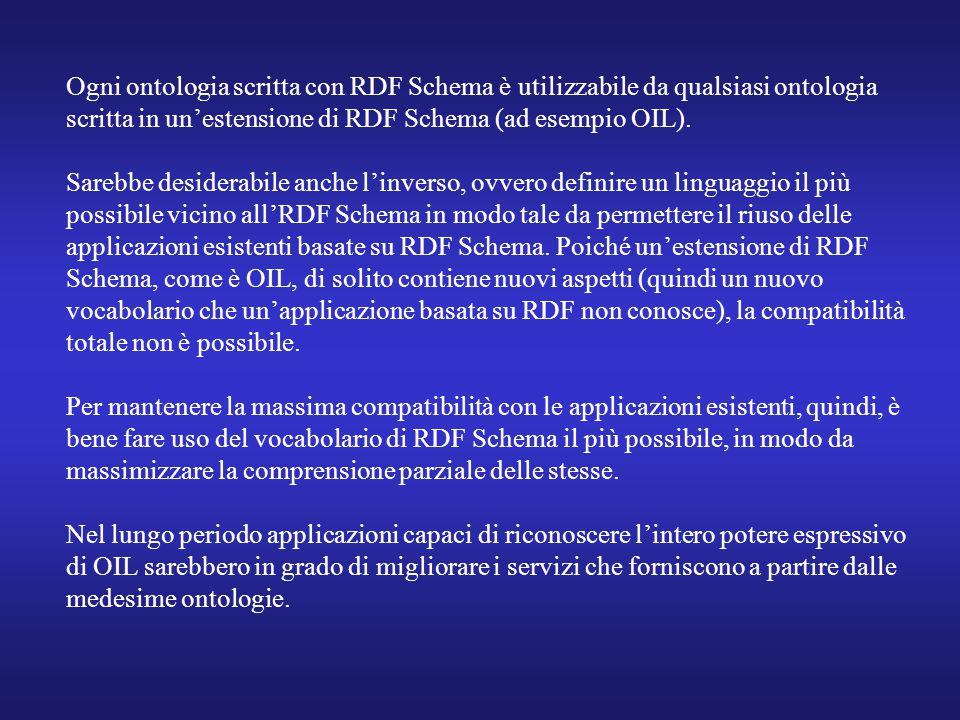 Ogni ontologia scritta con RDF Schema è utilizzabile da qualsiasi ontologia scritta in un'estensione di RDF Schema (ad esempio OIL). Sarebbe desiderab