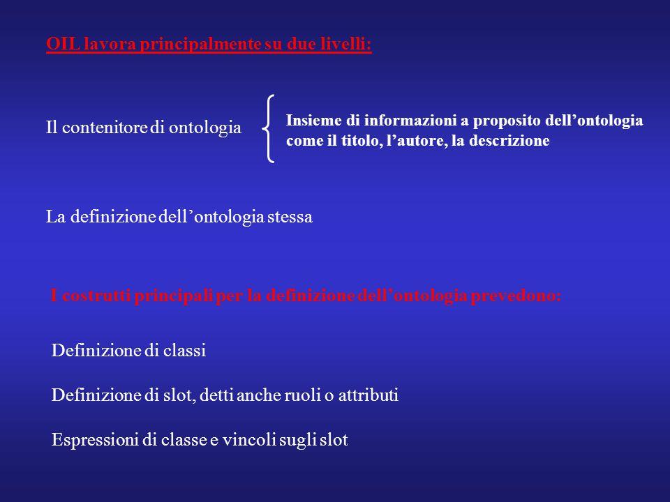 OIL lavora principalmente su due livelli: Il contenitore di ontologia La definizione dell'ontologia stessa Insieme di informazioni a proposito dell'ontologia come il titolo, l'autore, la descrizione I costrutti principali per la definizione dell'ontologia prevedono: Definizione di classi Definizione di slot, detti anche ruoli o attributi Espressioni di classe e vincoli sugli slot