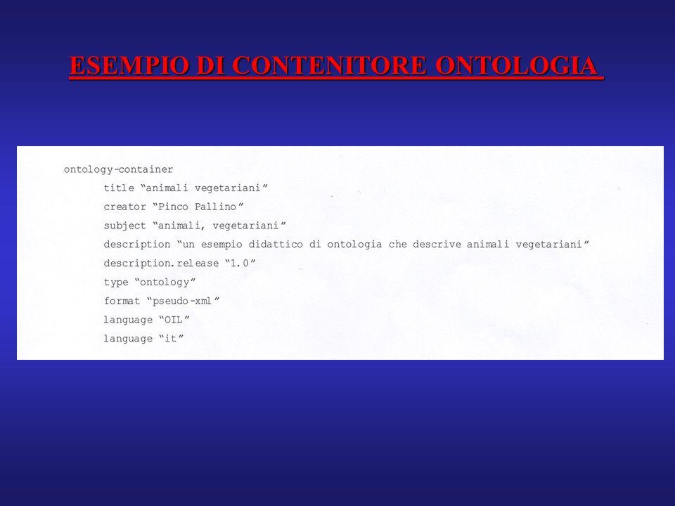 ESEMPIO DI CONTENITORE ONTOLOGIA
