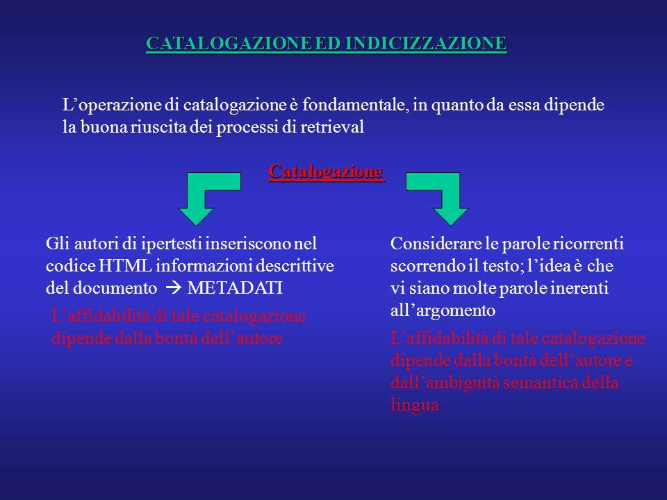 CATALOGAZIONE ED INDICIZZAZIONE L'operazione di catalogazione è fondamentale, in quanto da essa dipende la buona riuscita dei processi di retrieval Ca