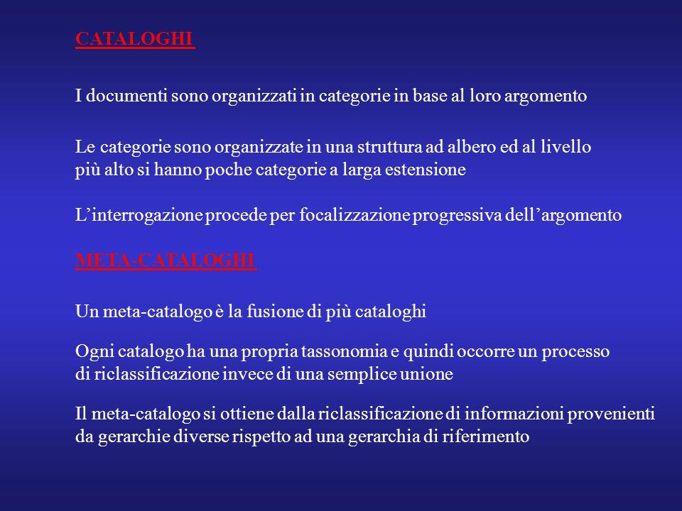 CATALOGHI I documenti sono organizzati in categorie in base al loro argomento Le categorie sono organizzate in una struttura ad albero ed al livello p