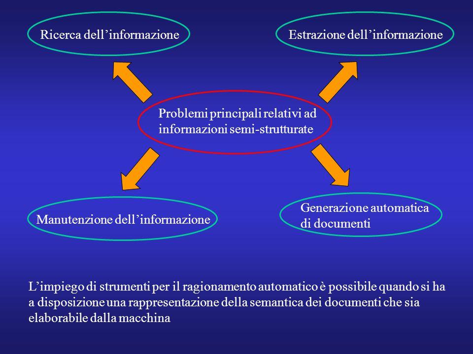Problemi principali relativi ad informazioni semi-strutturate Ricerca dell'informazione Generazione automatica di documenti Manutenzione dell'informazione Estrazione dell'informazione L'impiego di strumenti per il ragionamento automatico è possibile quando si ha a disposizione una rappresentazione della semantica dei documenti che sia elaborabile dalla macchina