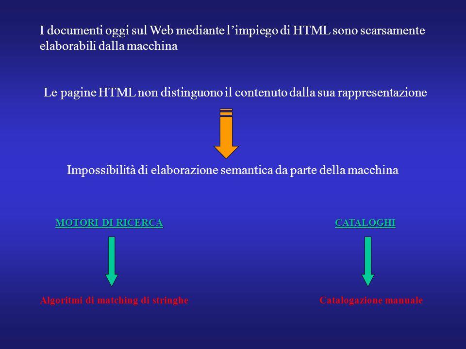 I documenti oggi sul Web mediante l'impiego di HTML sono scarsamente elaborabili dalla macchina Le pagine HTML non distinguono il contenuto dalla sua rappresentazione Impossibilità di elaborazione semantica da parte della macchina Algoritmi di matching di stringheCatalogazione manuale MOTORI DI RICERCA CATALOGHI