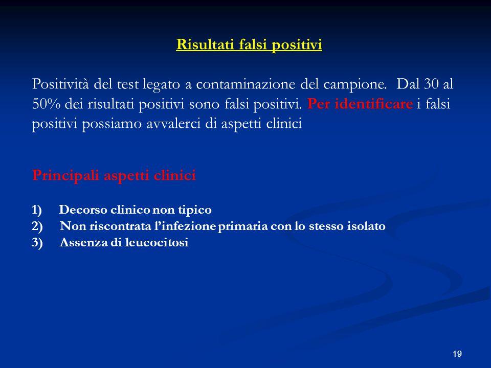 19 Risultati falsi positivi Positività del test legato a contaminazione del campione. Dal 30 al 50% dei risultati positivi sono falsi positivi. Per id