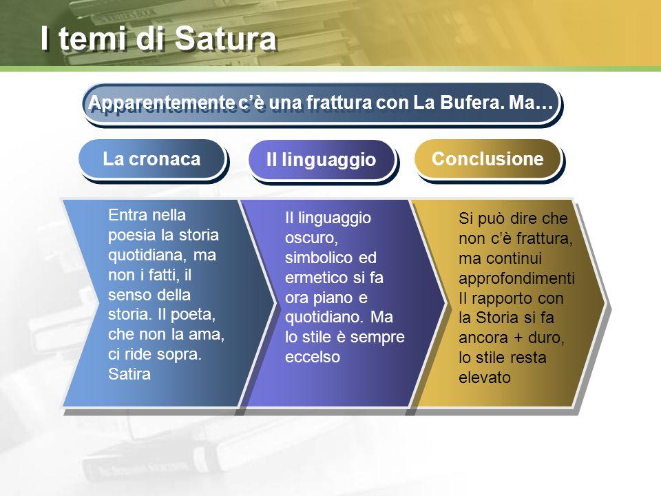1971 Satura Satura La cronaca entra nell'universo poetico montaliano Xenia Linguaggio semplice Varietà di temi Lanx Satura Satira Text Esce dopo un lu