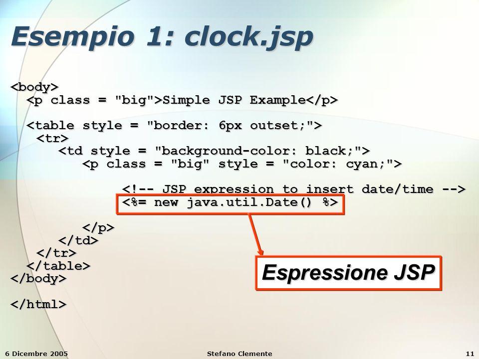 6 Dicembre 2005Stefano Clemente11 Esempio 1: clock.jsp <body> Simple JSP Example Simple JSP Example </td> </body></html> Espressione JSP