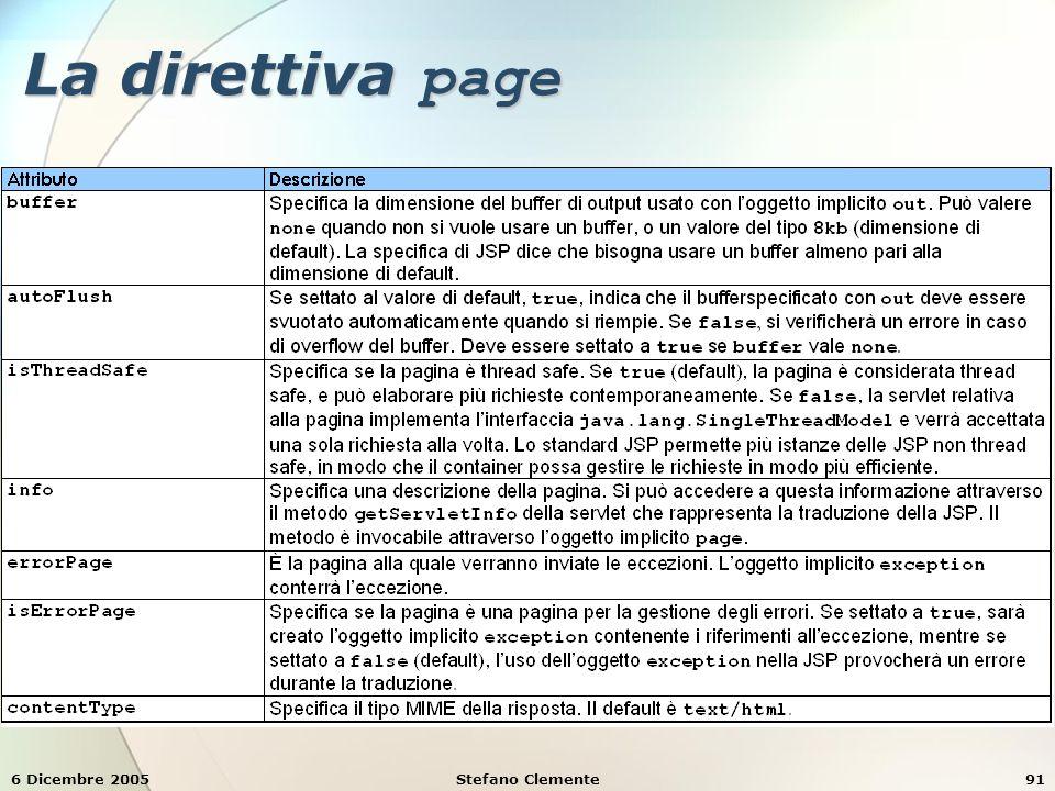 6 Dicembre 2005Stefano Clemente91 La direttiva page