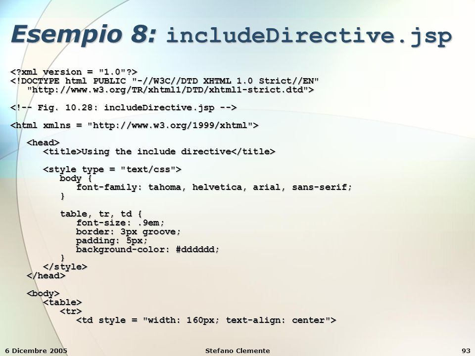 6 Dicembre 2005Stefano Clemente93 Esempio 8: includeDirective.jsp <!DOCTYPE html PUBLIC -//W3C//DTD XHTML 1.0 Strict//EN http://www.w3.org/TR/xhtml1/DTD/xhtml1-strict.dtd > http://www.w3.org/TR/xhtml1/DTD/xhtml1-strict.dtd > Using the include directive Using the include directive body { body { font-family: tahoma, helvetica, arial, sans-serif; font-family: tahoma, helvetica, arial, sans-serif; } table, tr, td { table, tr, td { font-size:.9em; font-size:.9em; border: 3px groove; border: 3px groove; padding: 5px; padding: 5px; background-color: #dddddd; background-color: #dddddd; }