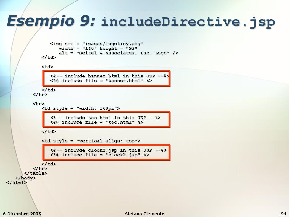 6 Dicembre 2005Stefano Clemente94 Esempio 9: includeDirective.jsp <img src = images/logotiny.png <img src = images/logotiny.png width = 140 height = 93 width = 140 height = 93 alt = Deitel & Associates, Inc.