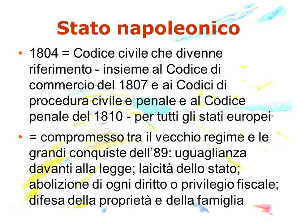 Stato napoleonico 1804 = Codice civile che divenne riferimento - insieme al Codice di commercio del 1807 e ai Codici di procedura civile e penale e al