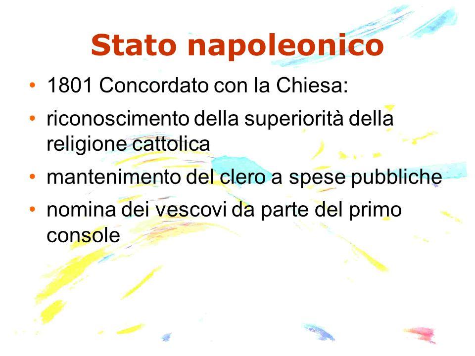 Stato napoleonico 1801 Concordato con la Chiesa: riconoscimento della superiorità della religione cattolica mantenimento del clero a spese pubbliche nomina dei vescovi da parte del primo console
