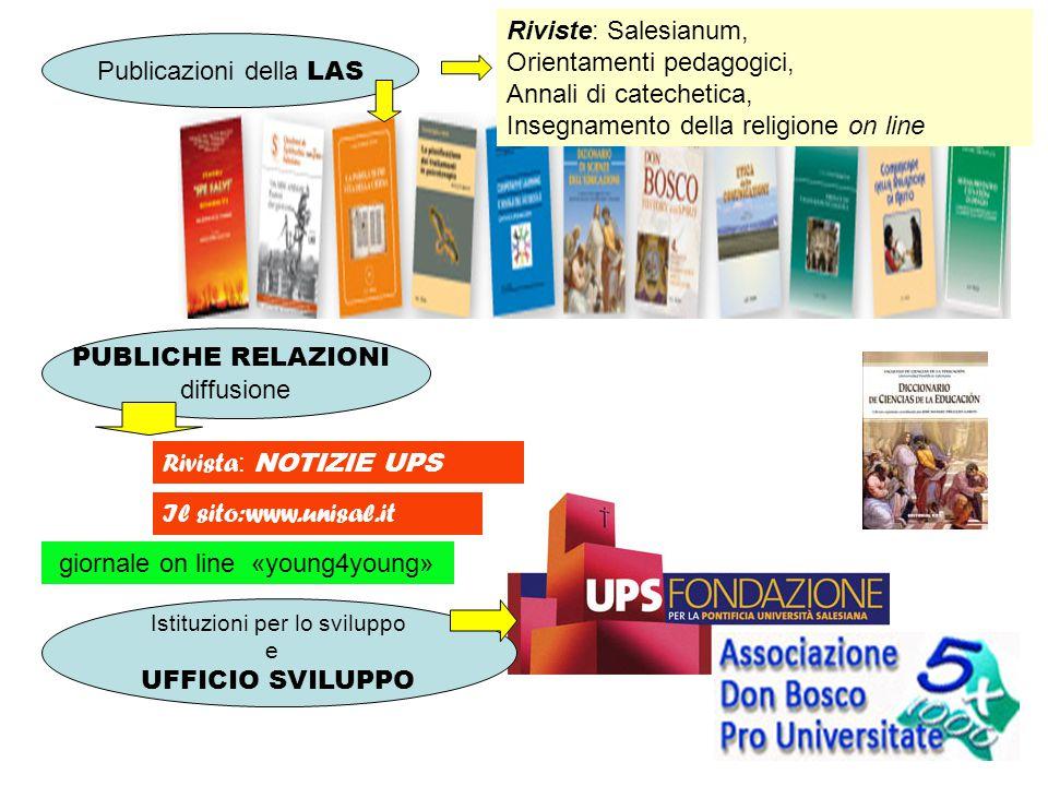 Publicazioni della LAS Istituzioni per lo sviluppo e UFFICIO SVILUPPO PUBLICHE RELAZIONI diffusione Il sito:www.unisal.it Riviste: Salesianum, Orienta