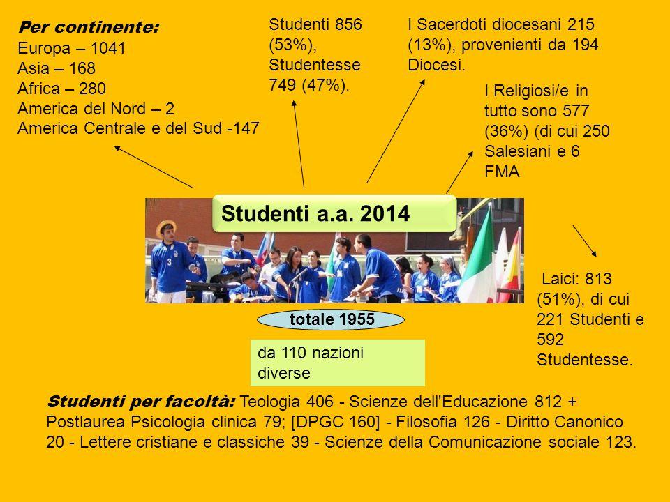 Studenti a.a. 2014 totale 1955 da 110 nazioni diverse Per continente: Europa – 1041 Asia – 168 Africa – 280 America del Nord – 2 America Centrale e de