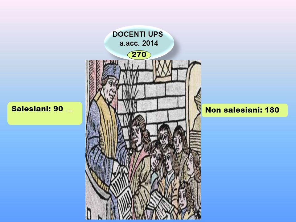DOCENTI UPS a.acc. 2014 DOCENTI UPS a.acc. 2014 Salesiani: 90 … Non salesiani: 180 270