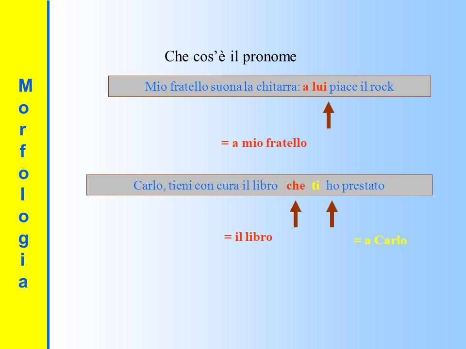 MorfologiaMorfologia Complemento soggetto sostituente Funzione Il pronome Forma invariabile femminile maschile generenumero invariabile plurale singolare Classificazione Personale possessivo dimostrativo indefinito relativo interrogativo esclamativo soggetto complemento