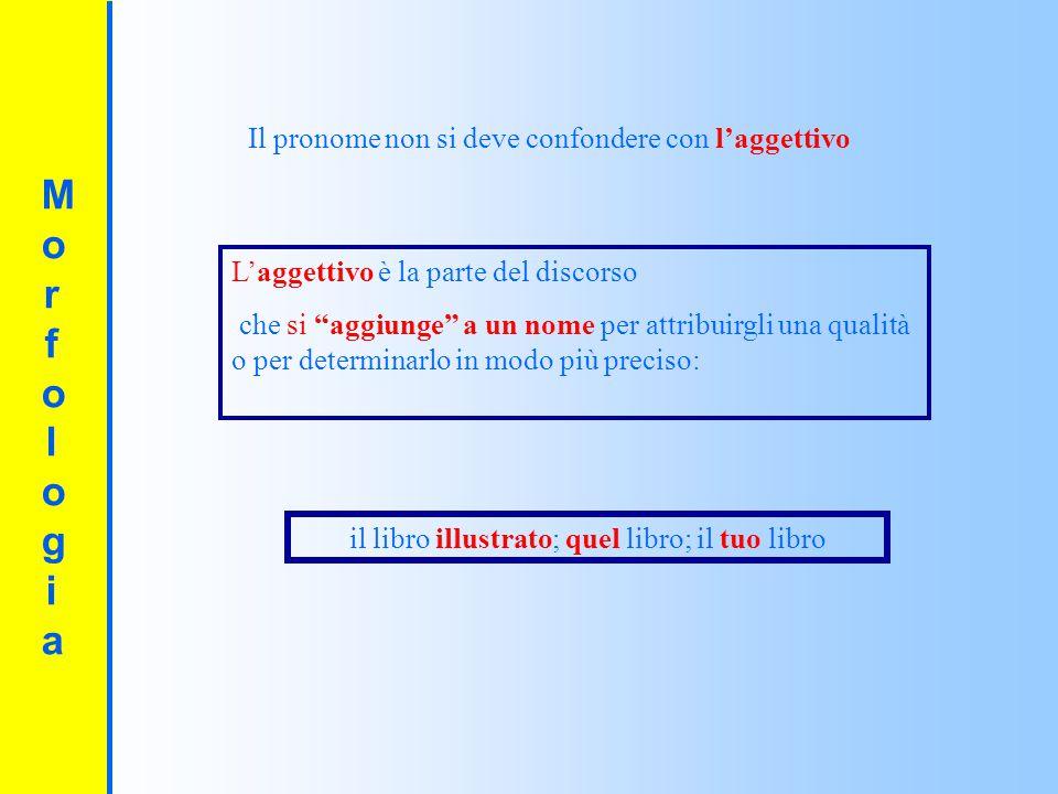 MorfologiaMorfologia Il pronome, dunque, è quella parte del discorso che si usa al posto del nome per evitare le ripetizioni e rendere le frasi più agili e scorrevoli