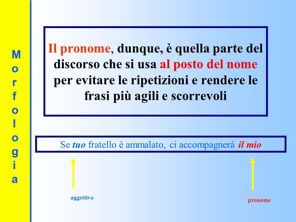 MorfologiaMorfologia Il pronome non si deve confondere con l'aggettivo L'aggettivo è la parte del discorso che si aggiunge a un nome per attribuirgli una qualità o per determinarlo in modo più preciso: il libro illustrato; quel libro; il tuo libro