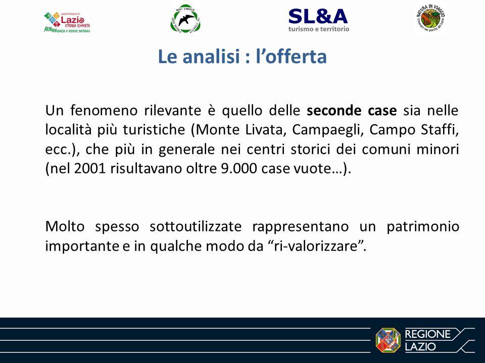 Le analisi : l'offerta Un fenomeno rilevante è quello delle seconde case sia nelle località più turistiche (Monte Livata, Campaegli, Campo Staffi, ecc.), che più in generale nei centri storici dei comuni minori (nel 2001 risultavano oltre 9.000 case vuote…).