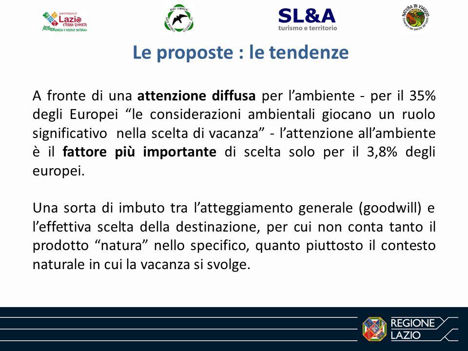 Le proposte : le tendenze A fronte di una attenzione diffusa per l'ambiente - per il 35% degli Europei le considerazioni ambientali giocano un ruolo significativo nella scelta di vacanza - l'attenzione all'ambiente è il fattore più importante di scelta solo per il 3,8% degli europei.