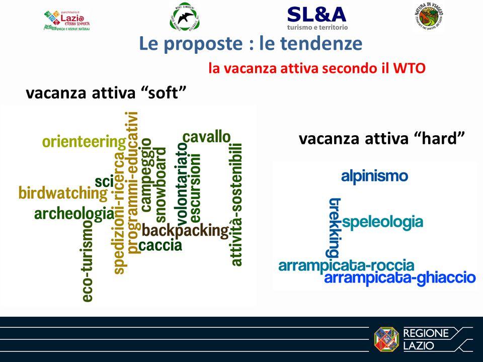 Le proposte : le tendenze vacanza attiva soft vacanza attiva hard la vacanza attiva secondo il WTO