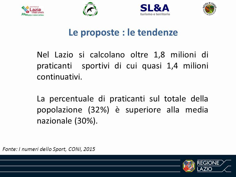 Le proposte : le tendenze Nel Lazio si calcolano oltre 1,8 milioni di praticanti sportivi di cui quasi 1,4 milioni continuativi.