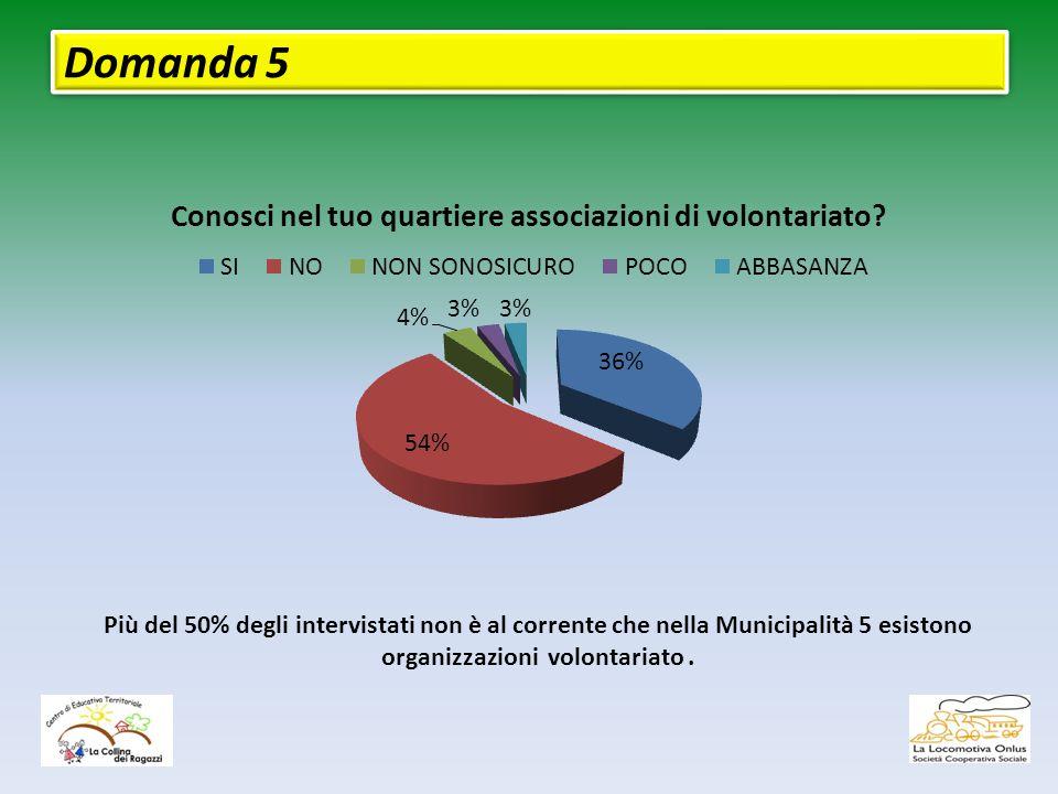 Domanda 5 Più del 50% degli intervistati non è al corrente che nella Municipalità 5 esistono organizzazioni volontariato.