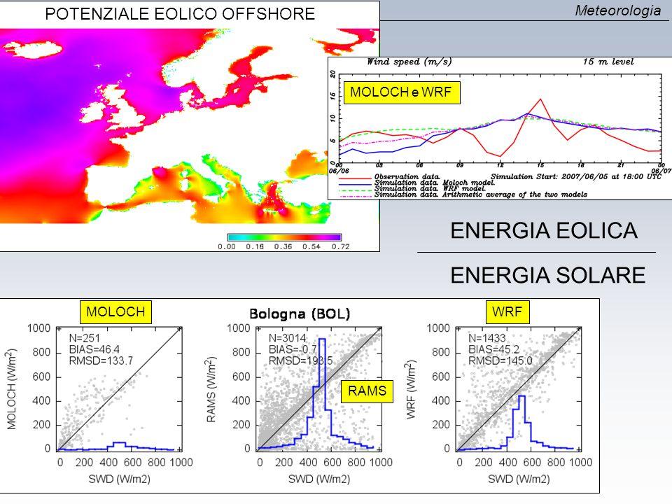 POTENZIALE EOLICO OFFSHORE Meteorologia MOLOCH RAMS WRF ENERGIA EOLICA ENERGIA SOLARE MOLOCH e WRF