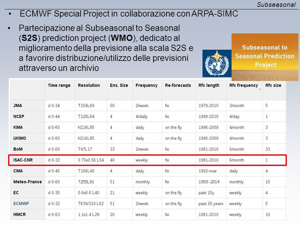 ECMWF Special Project in collaborazione con ARPA-SIMC Subseasonal Partecipazione al Subseasonal to Seasonal (S2S) prediction project (WMO), dedicato a
