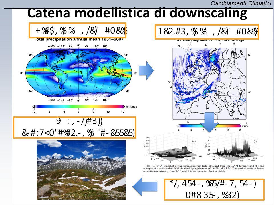 Catena modellistica di downscaling Cambiamenti Climatici