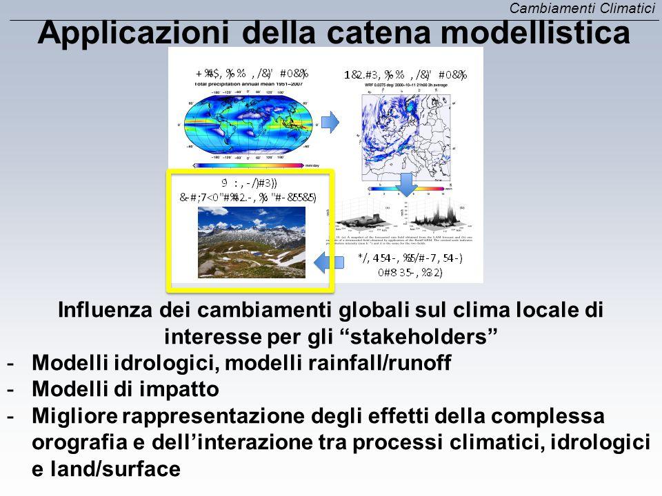 """Influenza dei cambiamenti globali sul clima locale di interesse per gli """"stakeholders"""" -Modelli idrologici, modelli rainfall/runoff -Modelli di impatt"""