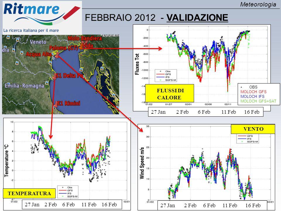 Interazione aria-mare (flussi di calore/umidità)  propagazione della Bora  intensità del vento e impatto sul mare  caratteristiche di interazione con l'orografia e precipitazioni Meteorologia FEBBRAIO 2012 - STUDIO DI PROCESSI VENTO FLUSSI DI CALORE