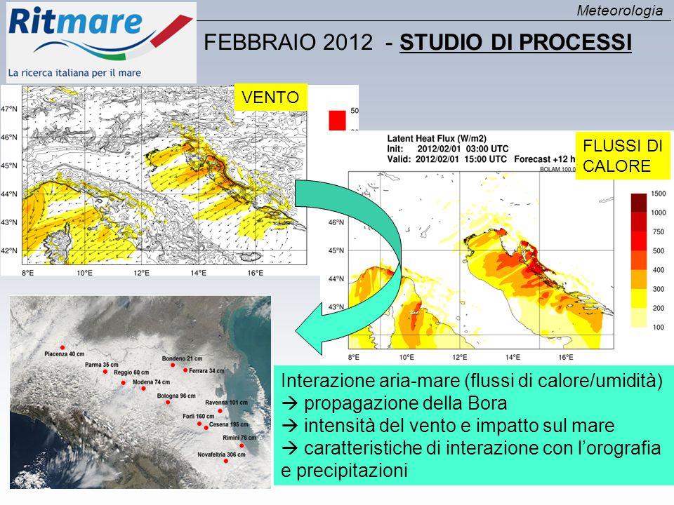 Interazione aria-mare (flussi di calore/umidità)  propagazione della Bora  intensità del vento e impatto sul mare  caratteristiche di interazione c