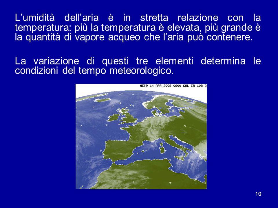 10 L'umidità dell'aria è in stretta relazione con la temperatura: più la temperatura è elevata, più grande è la quantità di vapore acqueo che l'aria può contenere.