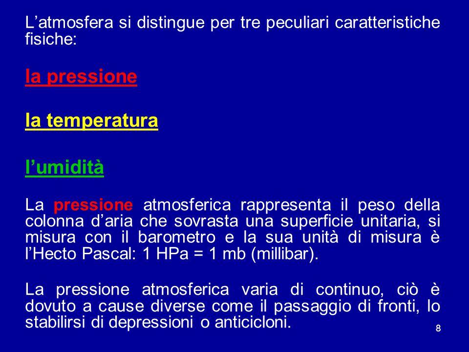 8 L'atmosfera si distingue per tre peculiari caratteristiche fisiche: la pressione la temperatura l'umidità La pressione atmosferica rappresenta il peso della colonna d'aria che sovrasta una superficie unitaria, si misura con il barometro e la sua unità di misura è l'Hecto Pascal: 1 HPa = 1 mb (millibar).