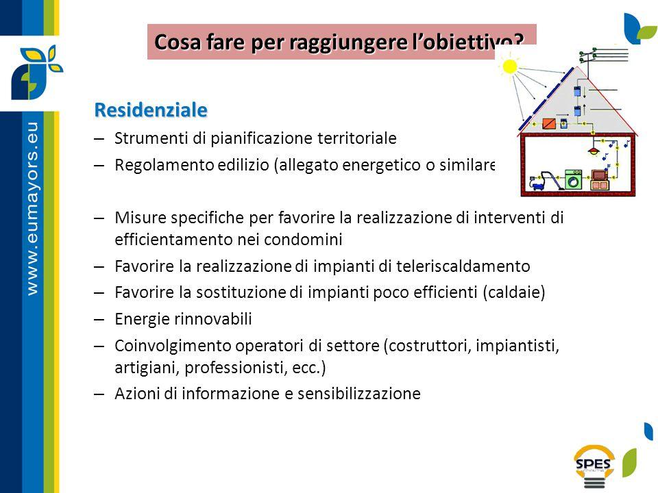 Residenziale – Strumenti di pianificazione territoriale – Regolamento edilizio (allegato energetico o similare ) – Misure specifiche per favorire la r